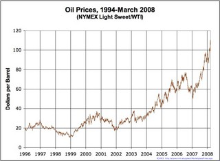 Oil_Prices_Medium small.jpg